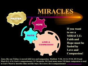 LOVEFAITHMIRACLES